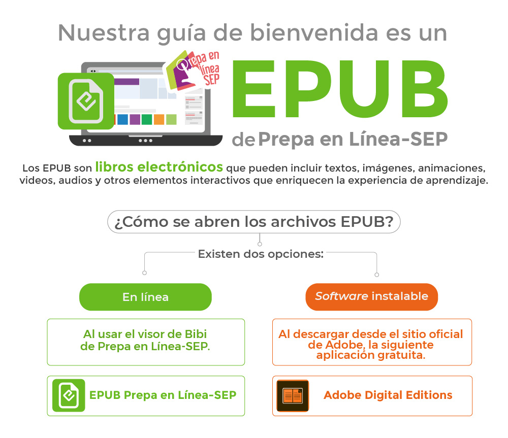 ¿Qué son los EPUB?